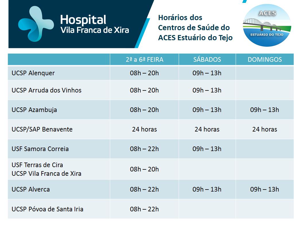 hospital-de-vila-franca-de-xira-Horários e Locais de atendimento complementar